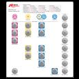 NobelActive Guided Drilling Kit Box Plate