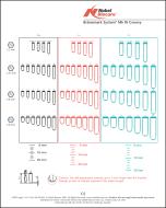 ノーベルスピーディー/Bmkシステム X線診断テンプレート